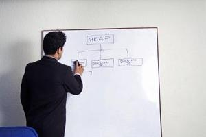 Différence entre une mission d'affaires et les objectifs