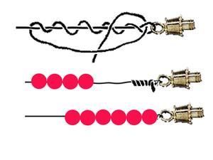 Comment faire des bijoux avec la ligne de pêche