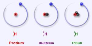 Propriétés physiques de l'hydrogène