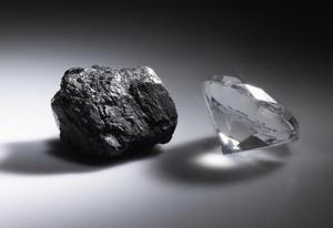 Caractéristiques du charbon de l'est