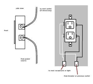 Comment câbler un interrupteur et une prise murale